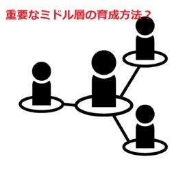 ミドルマネジャーの重要性~組織開発(OD)の実践って、どうするの?-㊹~